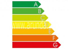 Etiqueta-eficiencia-energética